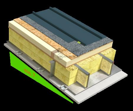 5.6.1 – Detaliu acoperis cu panta mica – prot termica PIR – neventilat – covor drenaj – tabla dublufaltuita