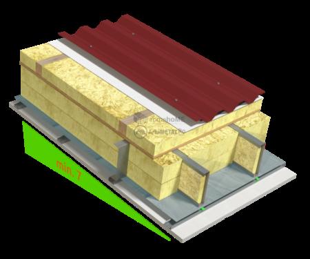 5.6.2 – Detaliu acoperis cu panta mica – prot termica vata minerala – ventilat – tabla cutata